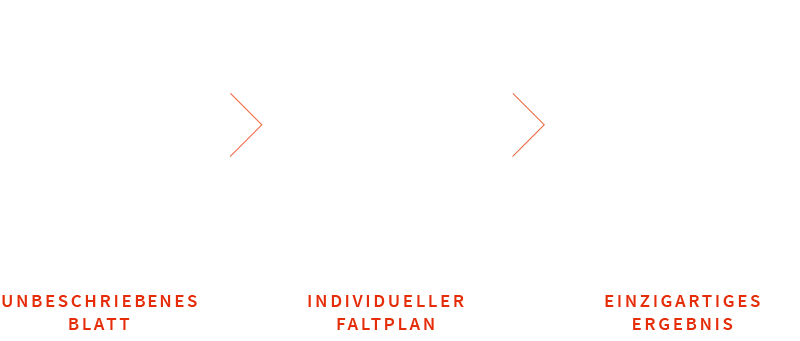 faltplan-strategie-schaab